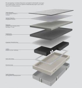 aquabest wasserbetten air matratze siebenschlaf 2 281x300 - aquabest-wasserbetten-air-matratze-siebenschlaf-2
